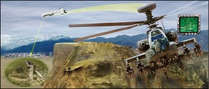 Longbow Delivers 1st Production Block III Apache Data Link System to US Army