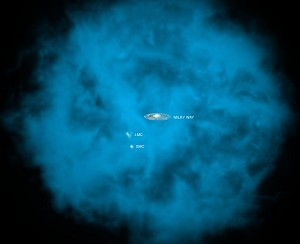 NASA's Chandra Shows Milky Way is Surrounded by Halo of Hot Gas