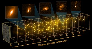 Herschel and Keck take census of the invisible Universe