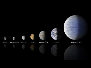 NASA's Kepler Mission Discovers Tiny Planet System