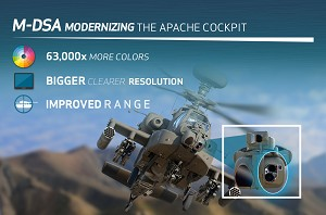 Team Apache Sensors Conducts Test Flight Of M-DSA On AH-64E Apache Attack Helicopter