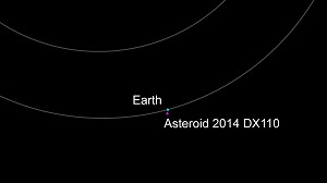 Asteroid Will Safely Pass Closer Than Moon Wednesday