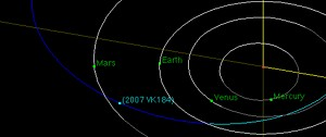 Asteroid 2007 VK184 Eliminated as Impact Risk to Earth
