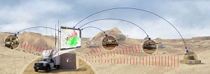 Elbit Introduces New Field Artillery Tactical Trainer