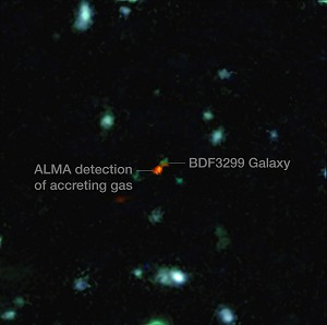 ALMA Witnesses Assembly of Galaxies in the Early Universe for the 1st Time