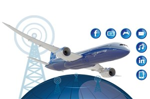 The Global Connected Aircraft Market in 2015 Will Reach $1,851.8m