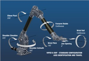 RE2 Robotics to Develop Manipulator Arms for Unmanned Underwater Vehicles
