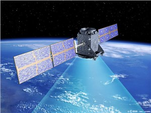 Europe's 1st Decade of Navigation Satellites