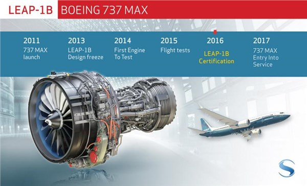 CFM LEAP-1B Achieves Joint EASA / FAA Certification