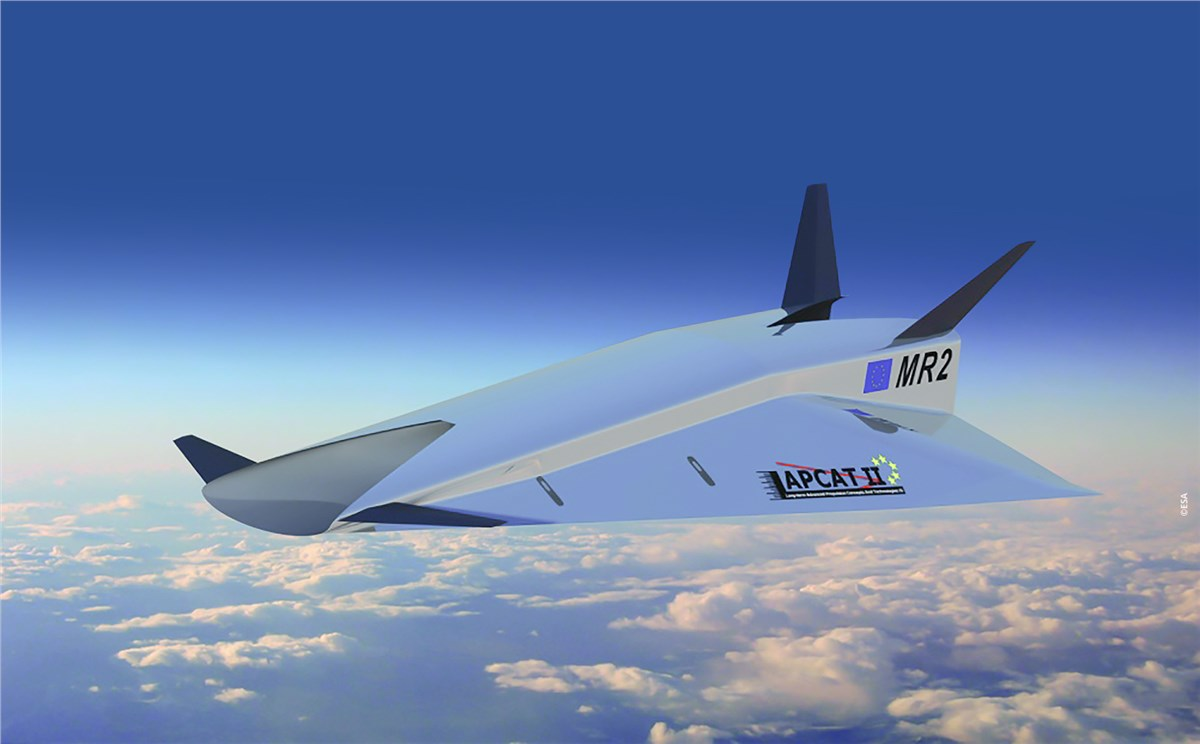 From Amsterdam to Sydney in Three Hours: Hypersonic Flights