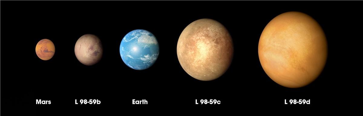Kleinste Planet