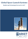 Global Space Launch Systems - Market and Technology Forecast to 2027
